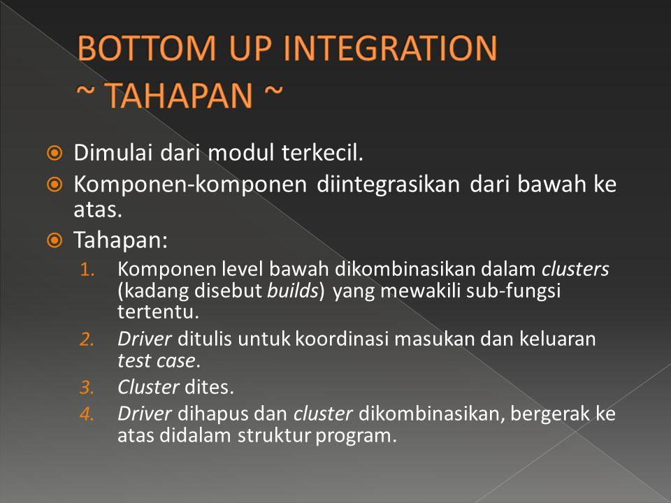  Dimulai dari modul terkecil.  Komponen-komponen diintegrasikan dari bawah ke atas.  Tahapan: 1. Komponen level bawah dikombinasikan dalam clusters