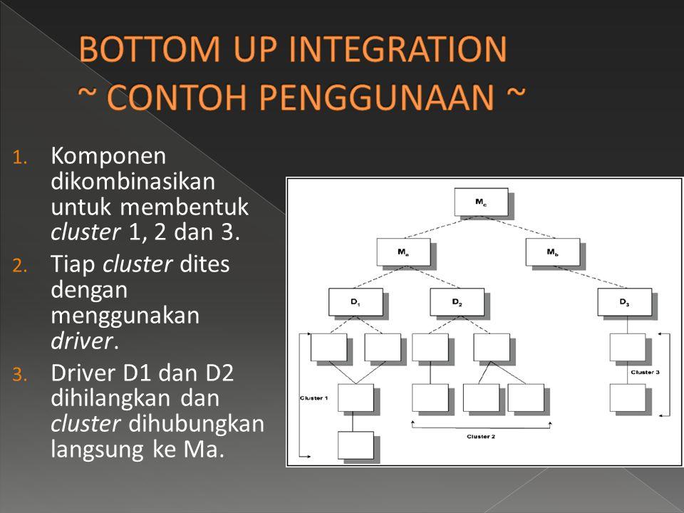 1. Komponen dikombinasikan untuk membentuk cluster 1, 2 dan 3. 2. Tiap cluster dites dengan menggunakan driver. 3. Driver D1 dan D2 dihilangkan dan cl
