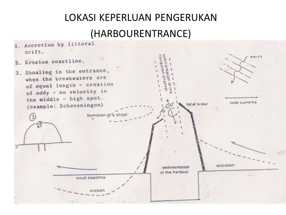 LOKASI KEPERLUAN PENGERUKAN (HARBOURENTRANCE)