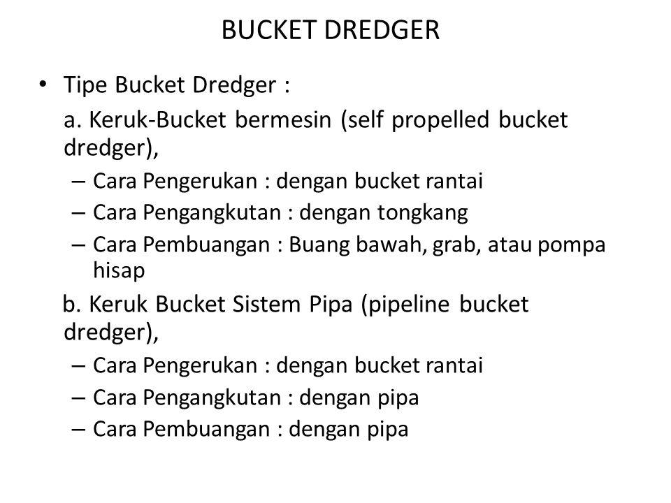 BUCKET DREDGER Tipe Bucket Dredger : a. Keruk-Bucket bermesin (self propelled bucket dredger), – Cara Pengerukan : dengan bucket rantai – Cara Pengang