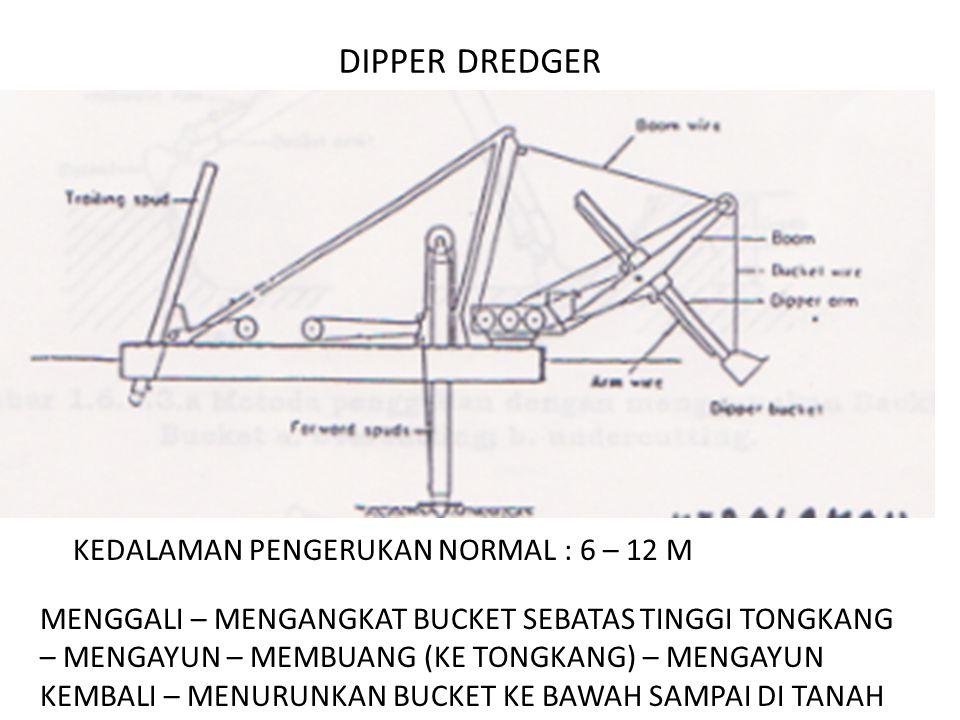 DIPPER DREDGER KEDALAMAN PENGERUKAN NORMAL : 6 – 12 M MENGGALI – MENGANGKAT BUCKET SEBATAS TINGGI TONGKANG – MENGAYUN – MEMBUANG (KE TONGKANG) – MENGA