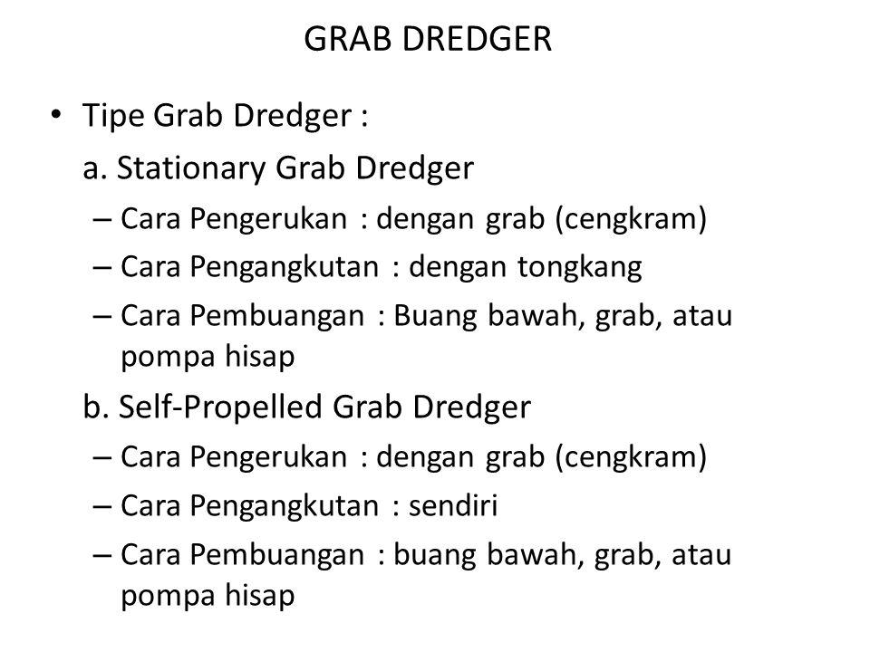 GRAB DREDGER Tipe Grab Dredger : a. Stationary Grab Dredger – Cara Pengerukan : dengan grab (cengkram) – Cara Pengangkutan : dengan tongkang – Cara Pe