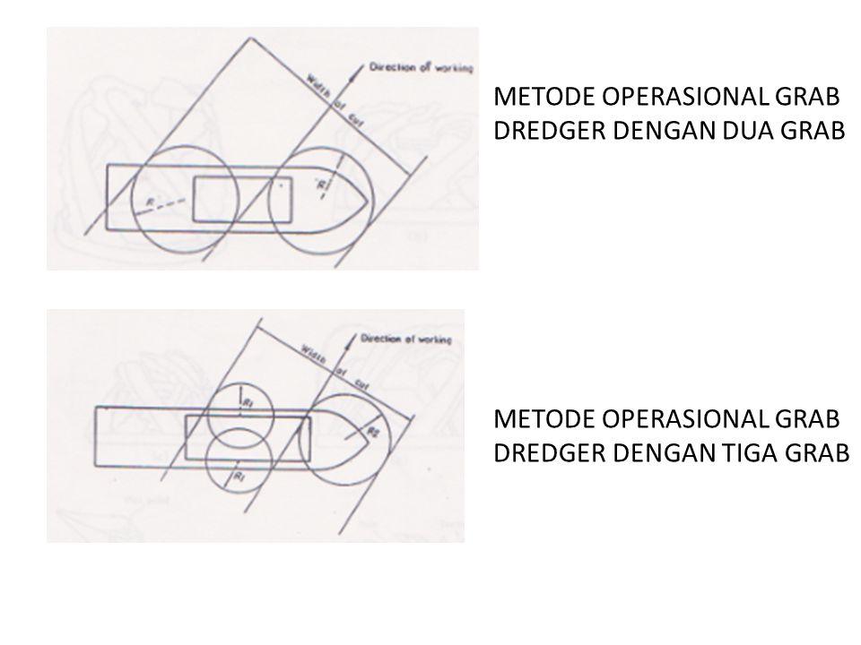 METODE OPERASIONAL GRAB DREDGER DENGAN TIGA GRAB METODE OPERASIONAL GRAB DREDGER DENGAN DUA GRAB