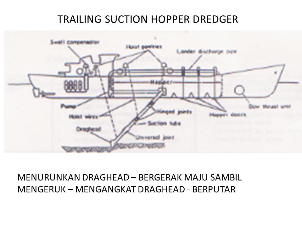 TRAILING SUCTION HOPPER DREDGER MENURUNKAN DRAGHEAD – BERGERAK MAJU SAMBIL MENGERUK – MENGANGKAT DRAGHEAD - BERPUTAR