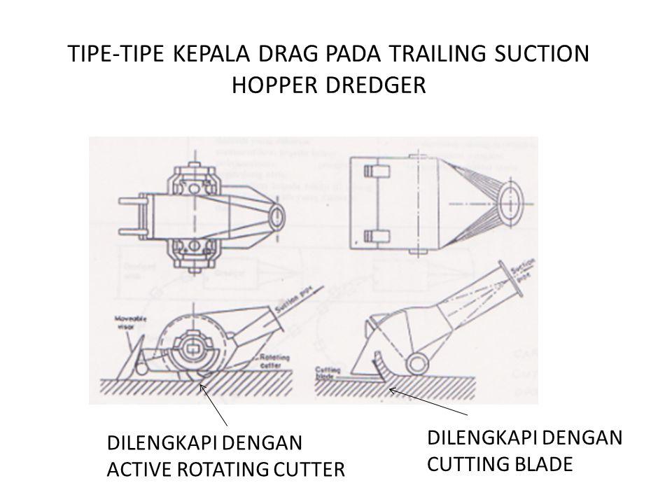 TIPE-TIPE KEPALA DRAG PADA TRAILING SUCTION HOPPER DREDGER DILENGKAPI DENGAN CUTTING BLADE DILENGKAPI DENGAN ACTIVE ROTATING CUTTER