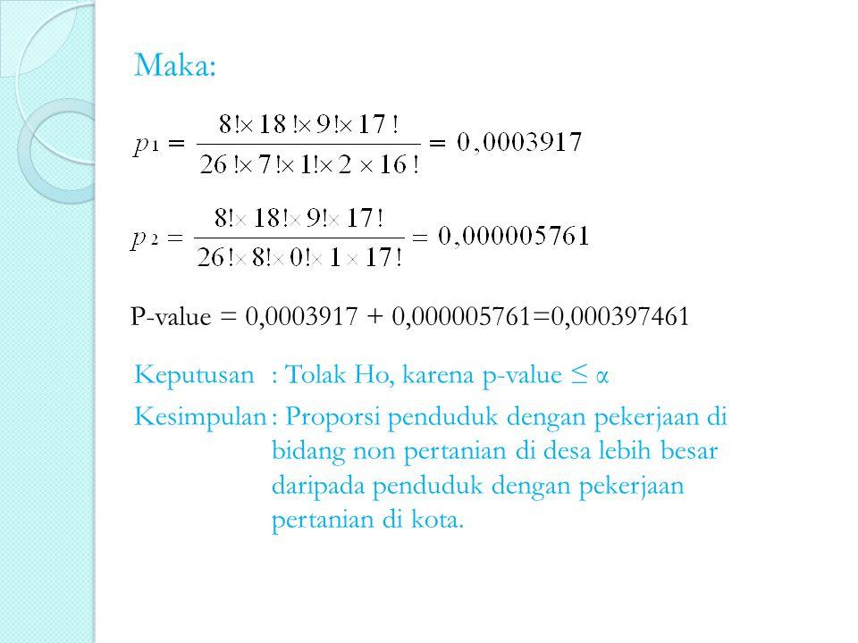 Maka: Keputusan : Tolak Ho, karena p-value ≤ α Kesimpulan: Proporsi penduduk dengan pekerjaan di bidang non pertanian di desa lebih besar daripada pen