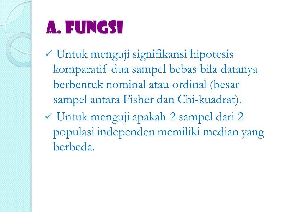 A. FUNGSI Untuk menguji signifikansi hipotesis komparatif dua sampel bebas bila datanya berbentuk nominal atau ordinal (besar sampel antara Fisher dan