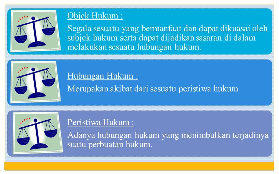Hukum Keluarga dan Harta Benda dalam Perkawinan oleh:DR.Rosnidar Sembiring,SH,MHum SUBJEK HUKUM Sebelum menguraikan ini, ada beberapa unsur hukum yang