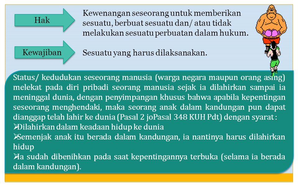 Prosedur di muka pengadilan (Pasal 437-445 BW) : 1.Dalam hal kekurangan daya berpikir (krankzinningheid) dan dalam hal keborosan.