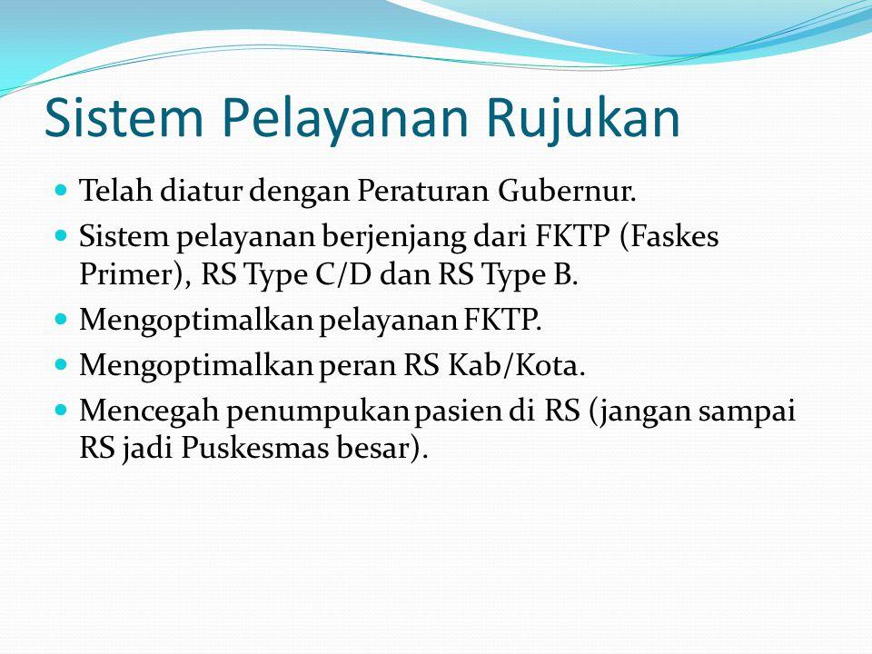 Sistem Pelayanan Rujukan Telah diatur dengan Peraturan Gubernur.