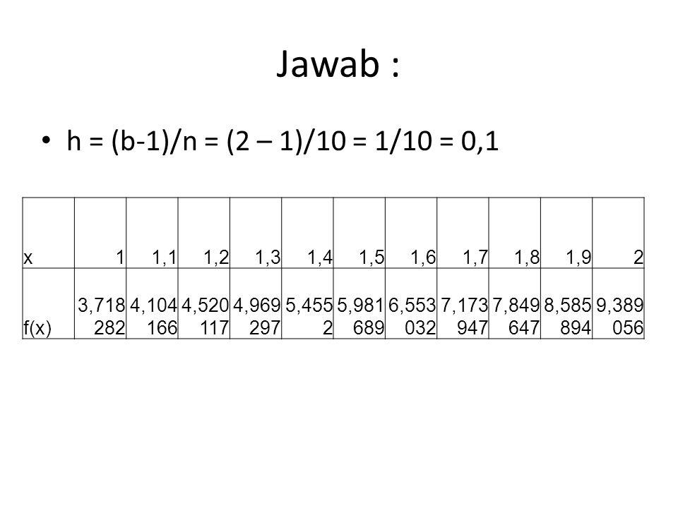 Jawab : h = (b-1)/n = (2 – 1)/10 = 1/10 = 0,1 x11,11,21,31,41,51,61,71,81,92 f(x) 3,718 282 4,104 166 4,520 117 4,969 297 5,455 2 5,981 689 6,553 032 7,173 947 7,849 647 8,585 894 9,389 056