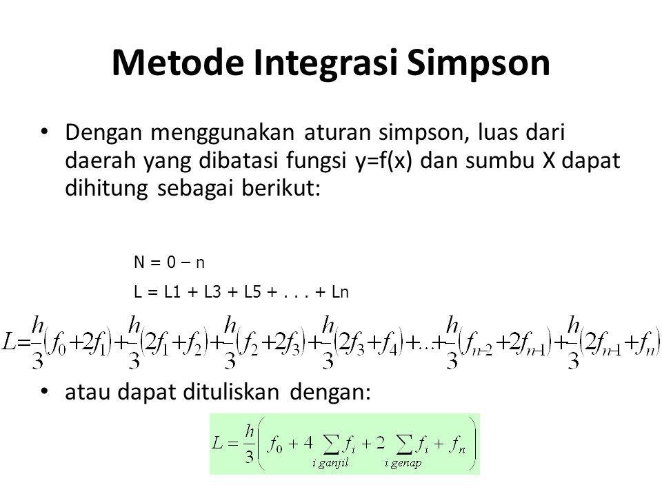 Metode Integrasi Simpson Dengan menggunakan aturan simpson, luas dari daerah yang dibatasi fungsi y=f(x) dan sumbu X dapat dihitung sebagai berikut: atau dapat dituliskan dengan: N = 0 – n L = L1 + L3 + L5 +...