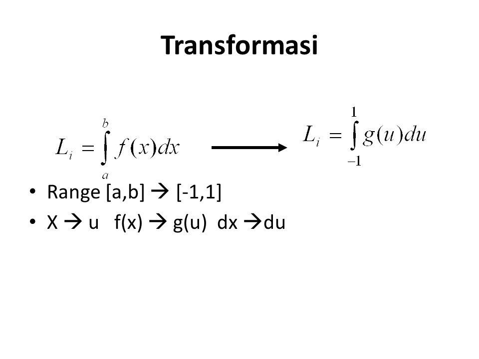 Transformasi Range [a,b]  [-1,1] X  u f(x)  g(u) dx  du