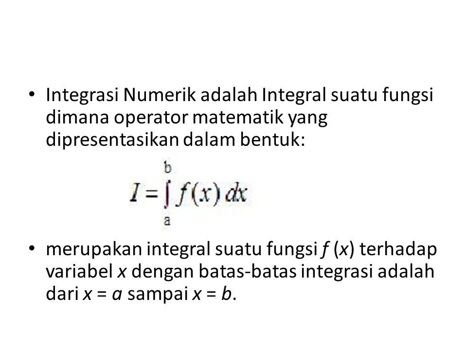 Integrasi Numerik adalah Integral suatu fungsi dimana operator matematik yang dipresentasikan dalam bentuk: merupakan integral suatu fungsi f (x) terhadap variabel x dengan batas-batas integrasi adalah dari x = a sampai x = b.