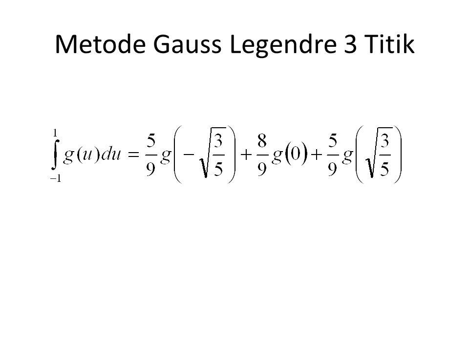 Metode Gauss Legendre 3 Titik