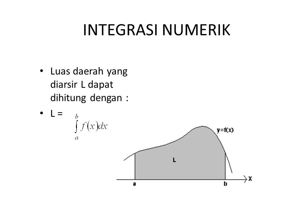 Menghitung Luas Daerah Berdasarkan Gambar Dari tabel di atas, luas area dapat dihitung dengan menggunakan 3 macam metode: Dengan menggunakan metode integrasi Reimann Dengan menggunakan metode integrasi trapezoida Dengan menggunakan metode integrasi Simpson