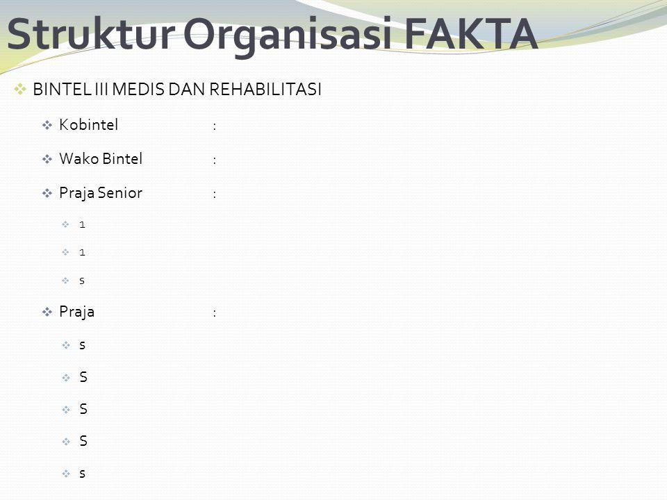 Struktur Organisasi FAKTA  BINTEL III MEDIS DAN REHABILITASI  Kobintel:  Wako Bintel:  Praja Senior:  1  s  Praja:  s  S  s