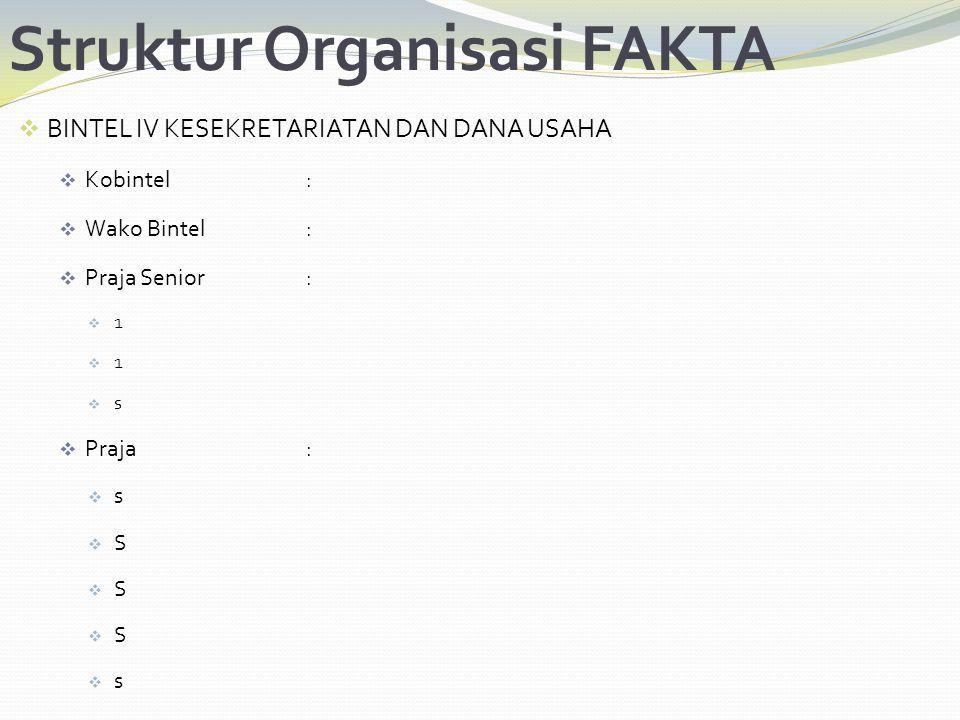 Struktur Organisasi FAKTA  BINTEL IV KESEKRETARIATAN DAN DANA USAHA  Kobintel:  Wako Bintel:  Praja Senior:  1  s  Praja:  s  S  s