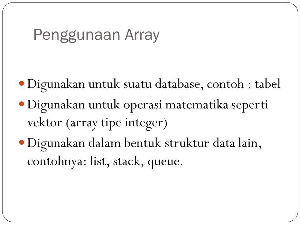 Penggunaan Array Digunakan untuk suatu database, contoh : tabel Digunakan untuk operasi matematika seperti vektor (array tipe integer) Digunakan dalam