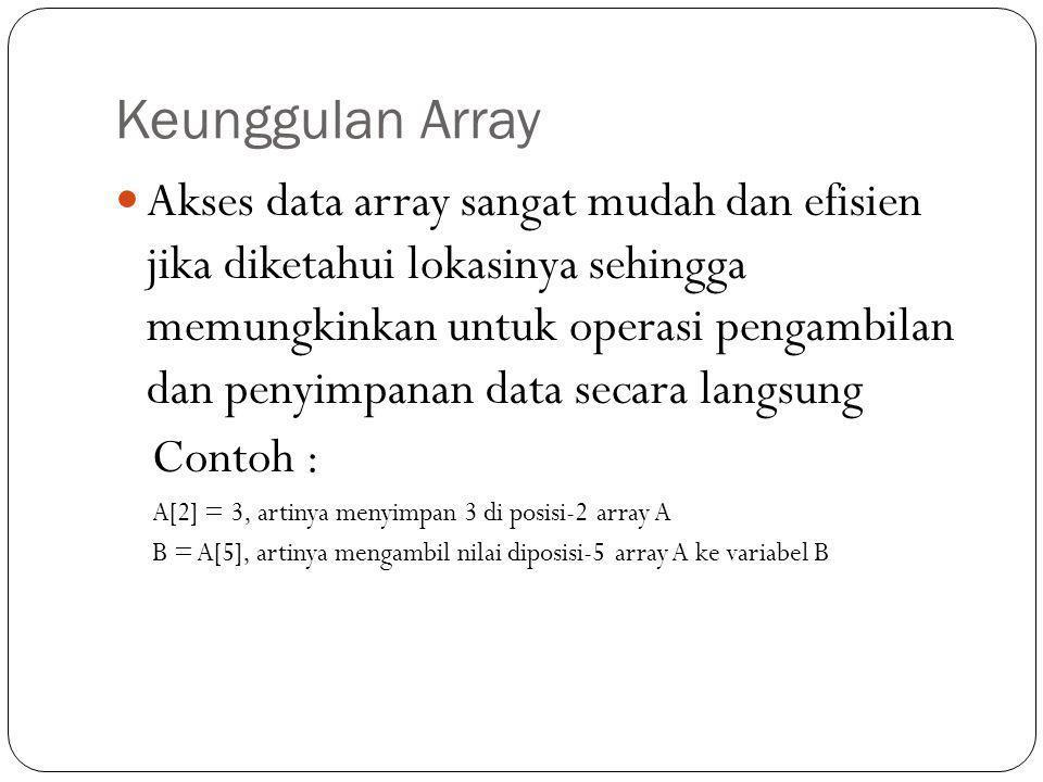 Keunggulan Array Akses data array sangat mudah dan efisien jika diketahui lokasinya sehingga memungkinkan untuk operasi pengambilan dan penyimpanan da