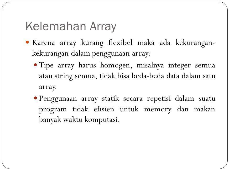 Kelemahan Array Karena array kurang flexibel maka ada kekurangan- kekurangan dalam penggunaan array: Tipe array harus homogen, misalnya integer semua