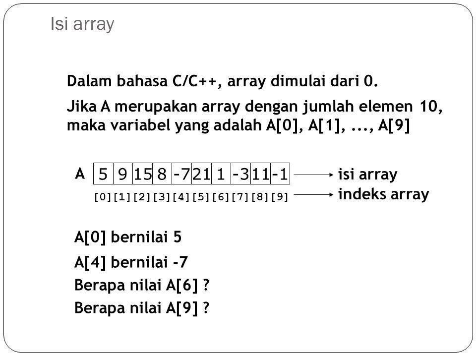 Mengisi Nilai Elemen Array Nilai setiap elemen array dapat diisikan langsung A[0] = 100; /*Nilai elemen A[0] adalah 100*/ B[5] = 35; /*Nilai elemen B[5] adalah 35 */ A[0] = B[5];/*Nilai elemen A[0] adalah 35 */ C = -99; /*C adalah variabel biasa, bukan array.