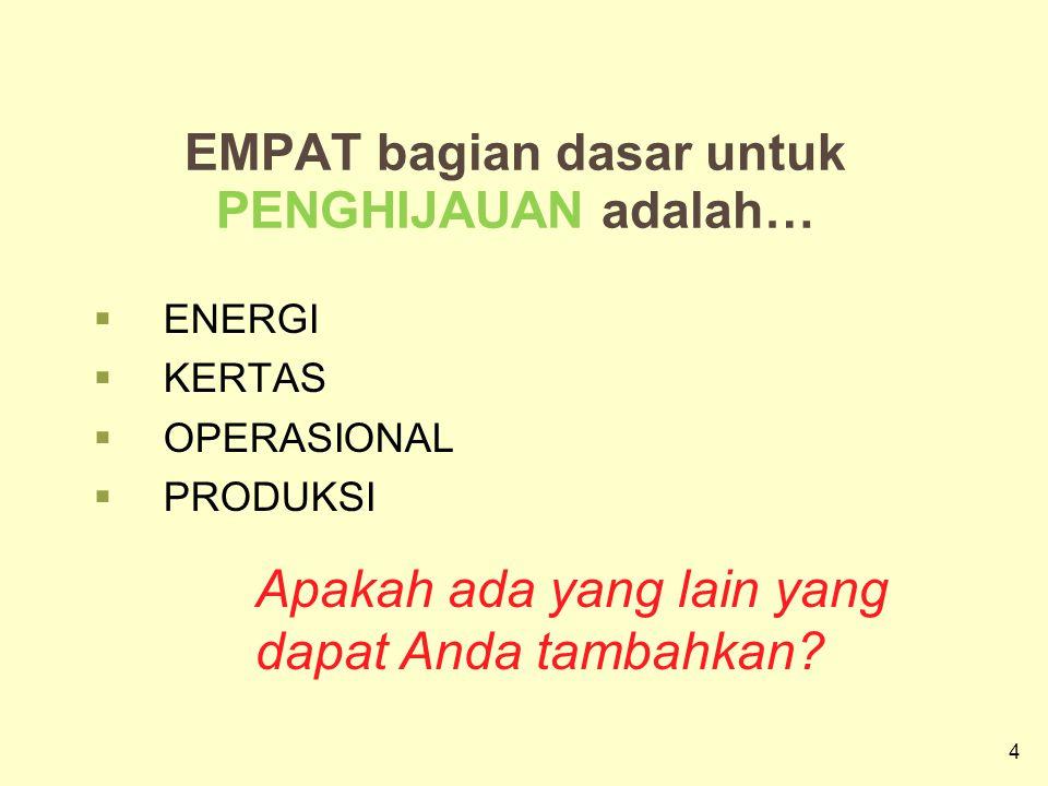 4 4 EMPAT bagian dasar untuk PENGHIJAUAN adalah…  ENERGI  KERTAS  OPERASIONAL  PRODUKSI Apakah ada yang lain yang dapat Anda tambahkan
