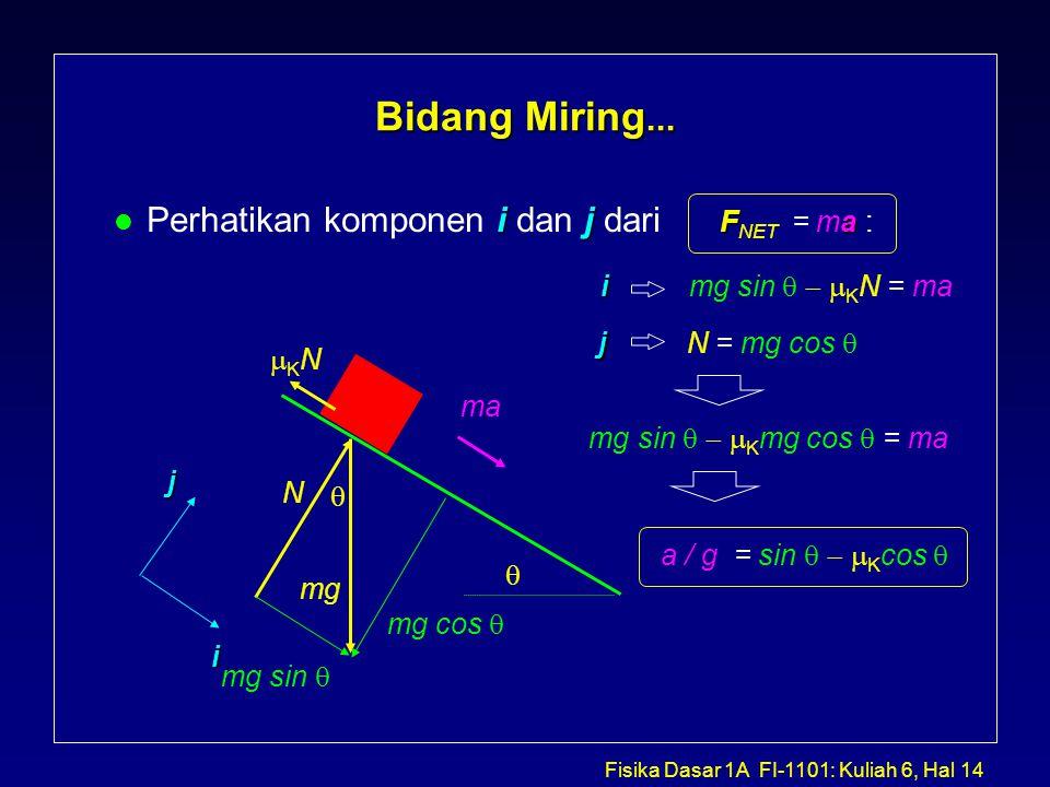 Fisika Dasar 1A FI-1101: Kuliah 6, Hal 14 Bidang Miring...