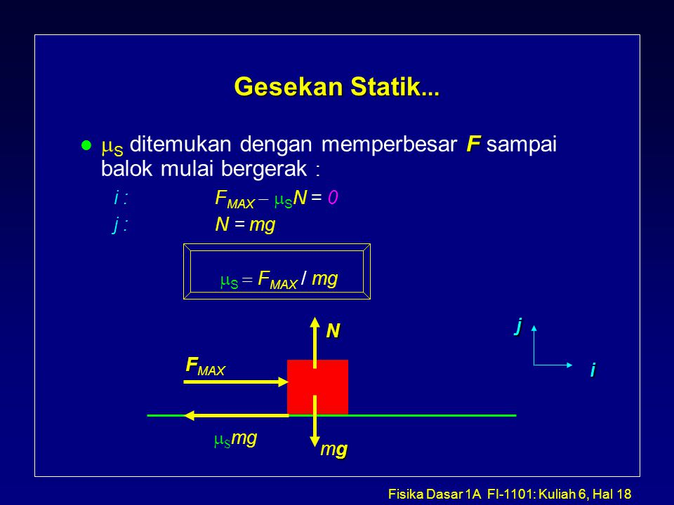 Fisika Dasar 1A FI-1101: Kuliah 6, Hal 18 Gesekan Statik...