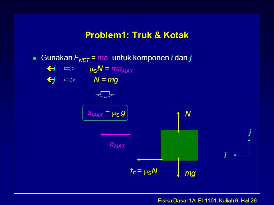 Fisika Dasar 1A FI-1101: Kuliah 6, Hal 26 Problem1: Truk & Kotak ij l Gunakan F NET = ma untuk komponen i dan j  i  i  S N = ma MAX çj çj N = mg a MAX =  S g N f F =  S N mg a MAX i j