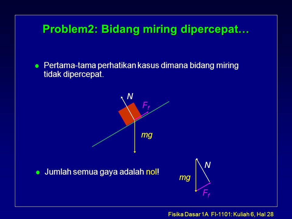 Fisika Dasar 1A FI-1101: Kuliah 6, Hal 28 Problem2: Bidang miring dipercepat… l Pertama-tama perhatikan kasus dimana bidang miring tidak dipercepat.