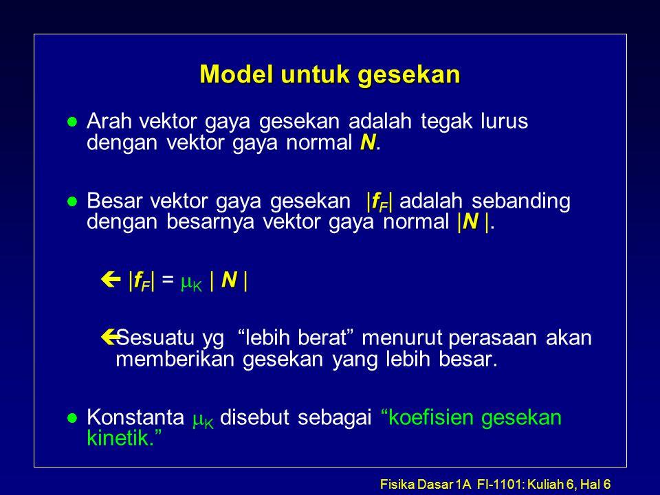 Fisika Dasar 1A FI-1101: Kuliah 6, Hal 6 Model untuk gesekan N l Arah vektor gaya gesekan adalah tegak lurus dengan vektor gaya normal N.