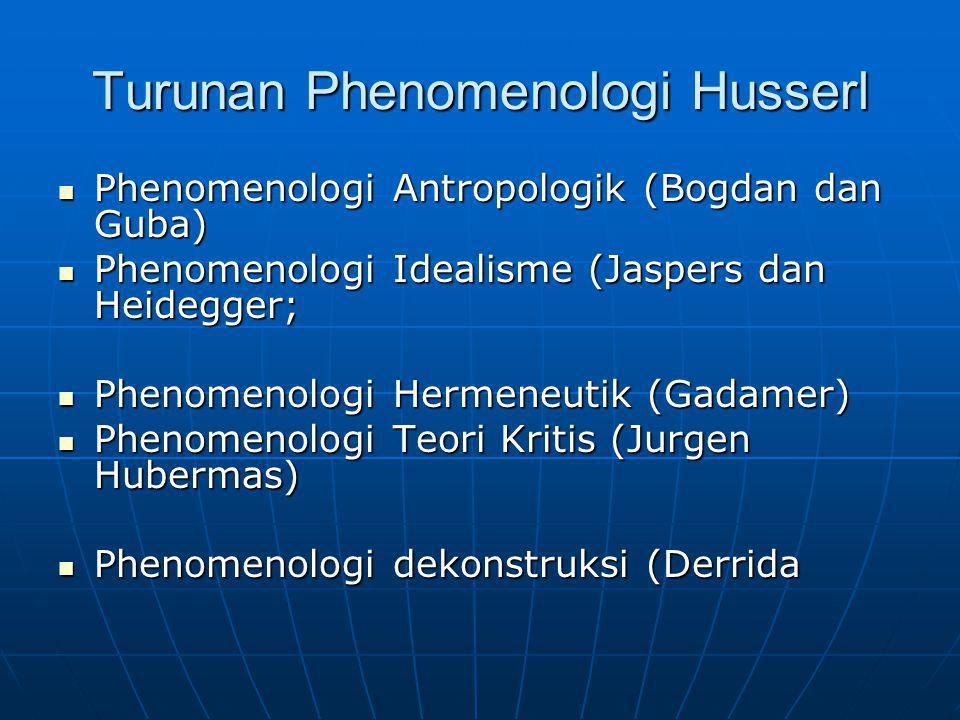 Turunan Phenomenologi Husserl Phenomenologi Antropologik (Bogdan dan Guba) Phenomenologi Antropologik (Bogdan dan Guba) Phenomenologi Idealisme (Jaspe