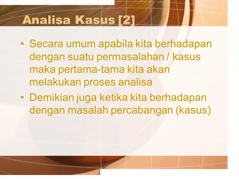 Analisa Kasus[2] Secara umum apabila kita berhadapan dengan suatu permasalahan / kasus maka pertama-tama kita akan melakukan proses analisa Demikian j