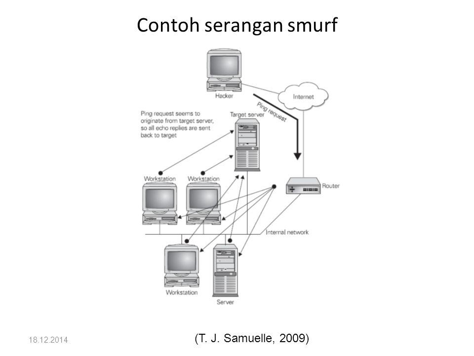 18.12.2014 Contoh serangan smurf (T. J. Samuelle, 2009)