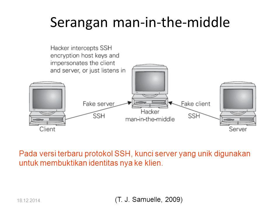 18.12.2014 Serangan man-in-the-middle Pada versi terbaru protokol SSH, kunci server yang unik digunakan untuk membuktikan identitas nya ke klien. (T.