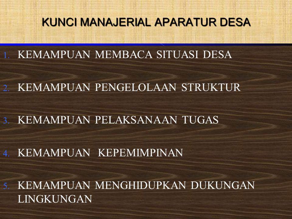 KUNCI MANAJERIAL APARATUR DESA 1. KEMAMPUAN MEMBACA SITUASI DESA 2. KEMAMPUAN PENGELOLAAN STRUKTUR 3. KEMAMPUAN PELAKSANAAN TUGAS 4. KEMAMPUAN KEPEMIM