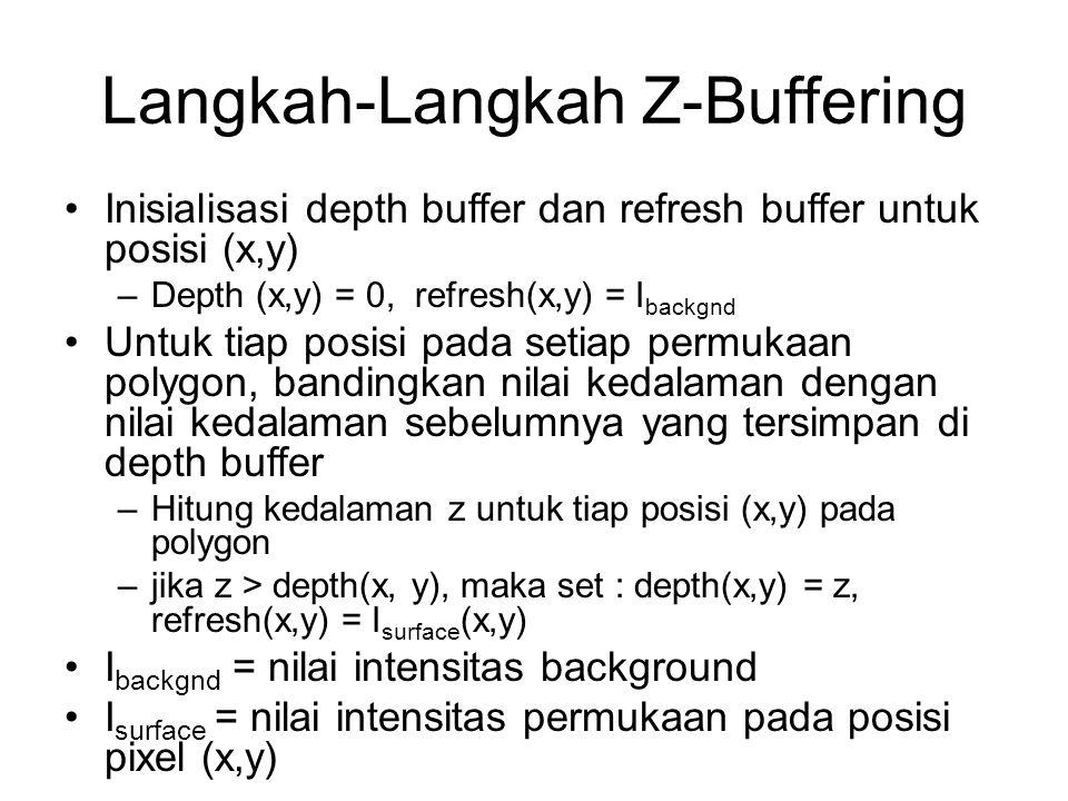 Langkah-Langkah Z-Buffering Inisialisasi depth buffer dan refresh buffer untuk posisi (x,y) –Depth (x,y) = 0, refresh(x,y) = I backgnd Untuk tiap posi