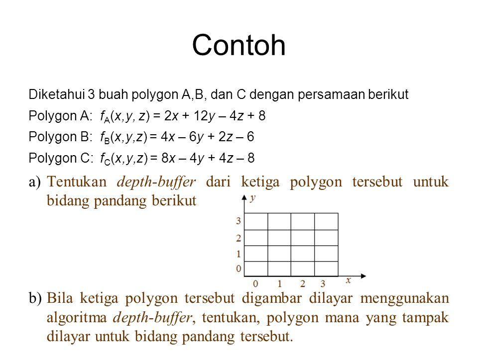 Contoh Diketahui 3 buah polygon A,B, dan C dengan persamaan berikut Polygon A:f A (x,y, z) = 2x + 12y – 4z + 8 Polygon B:f B (x,y,z) = 4x – 6y + 2z –