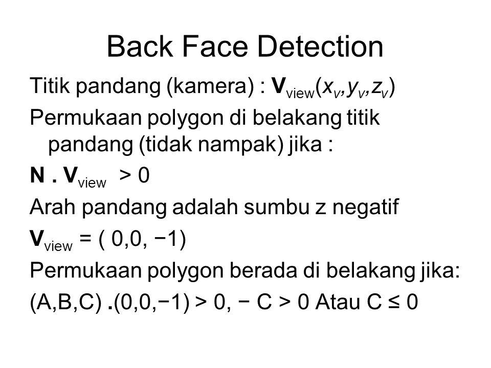 Back Face Detection Titik pandang (kamera) : V view (x v,y v,z v ) Permukaan polygon di belakang titik pandang (tidak nampak) jika : N. V view > 0 Ara