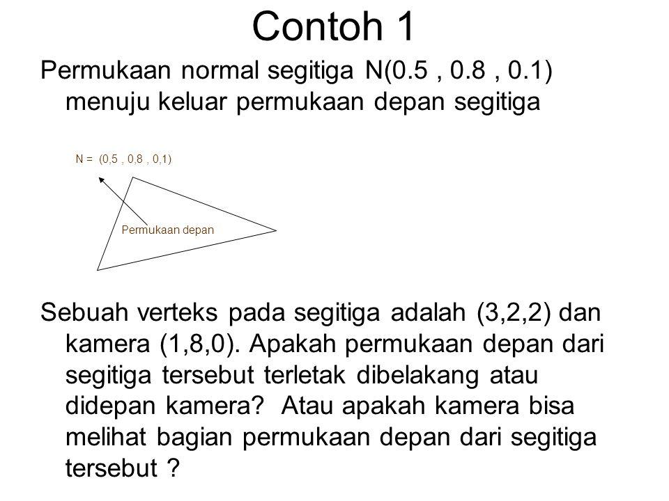 Contoh 1 Permukaan normal segitiga N(0.5, 0.8, 0.1) menuju keluar permukaan depan segitiga Sebuah verteks pada segitiga adalah (3,2,2) dan kamera (1,8