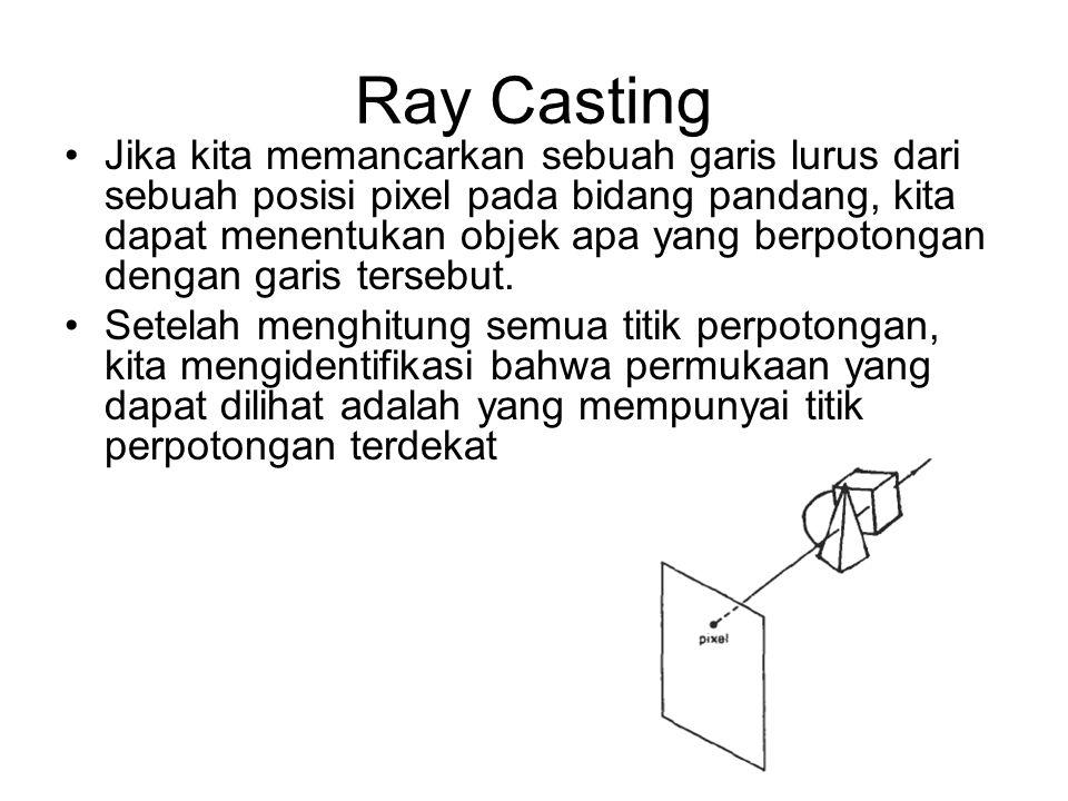 Ray Casting Jika kita memancarkan sebuah garis lurus dari sebuah posisi pixel pada bidang pandang, kita dapat menentukan objek apa yang berpotongan de