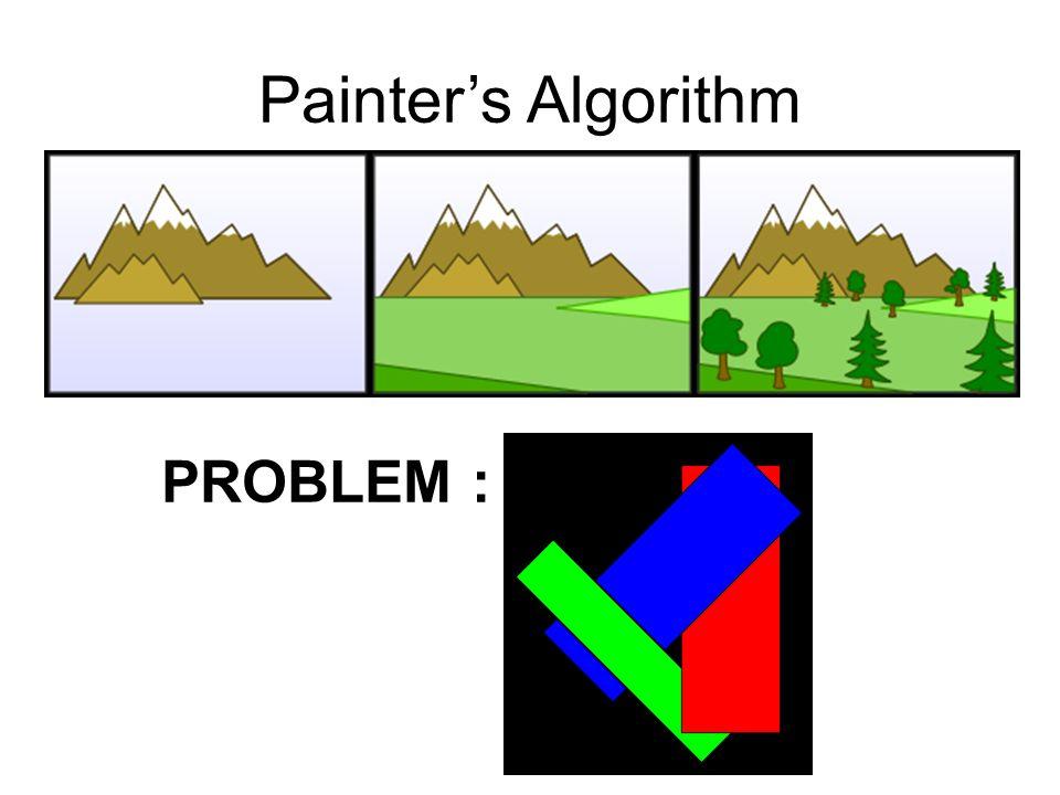 Painter's Algorithm PROBLEM :
