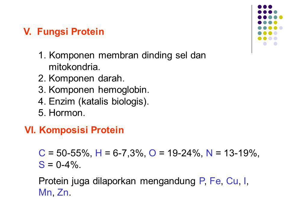 V. Fungsi Protein 1.Komponen membran dinding sel dan mitokondria. 2. Komponen darah. 3. Komponen hemoglobin. 4. Enzim (katalis biologis). 5. Hormon. V