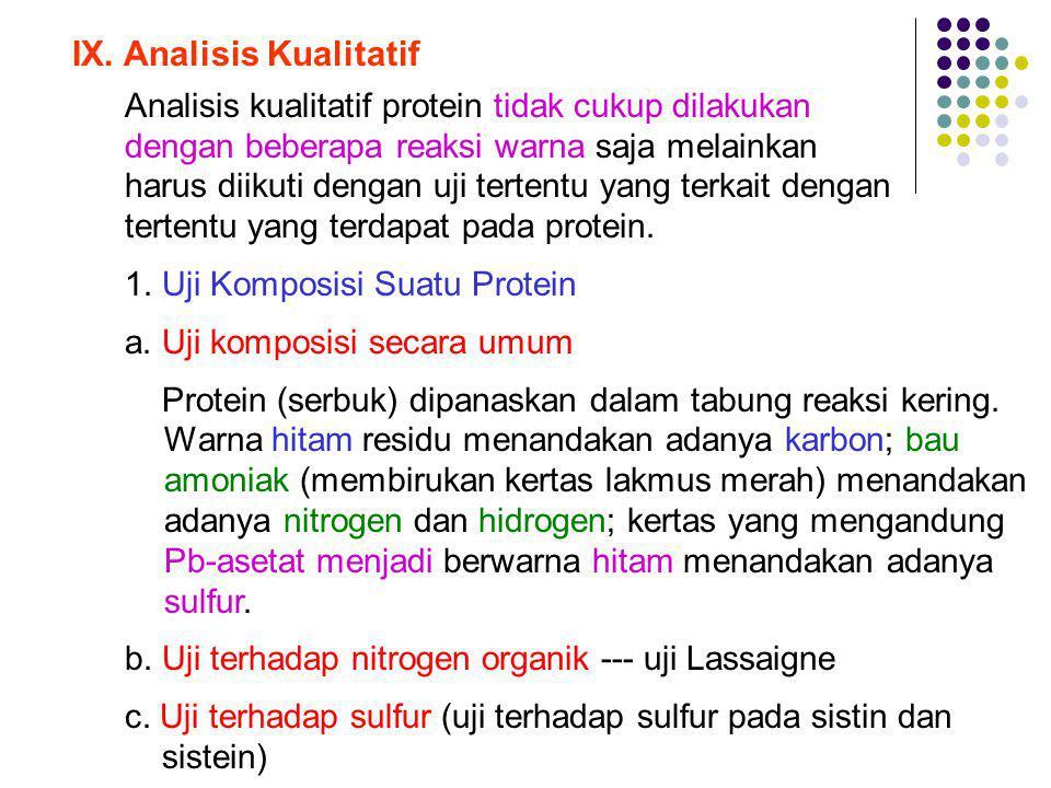 IX. Analisis Kualitatif Analisis kualitatif protein tidak cukup dilakukan dengan beberapa reaksi warna saja melainkan harus diikuti dengan uji tertent