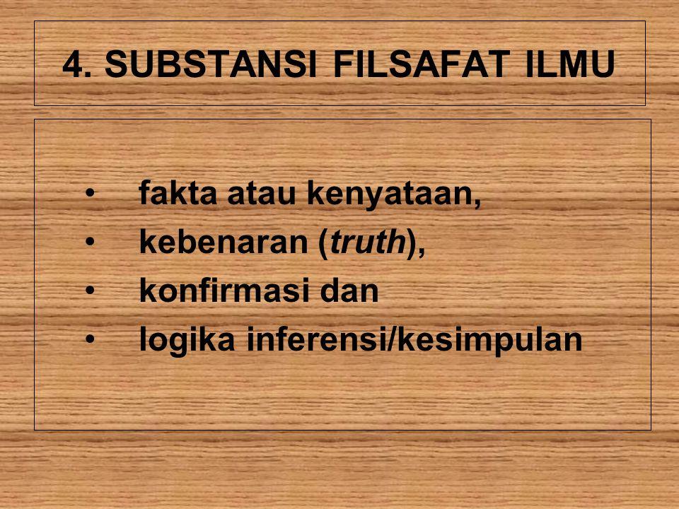 4. SUBSTANSI FILSAFAT ILMU fakta atau kenyataan, kebenaran (truth), konfirmasi dan logika inferensi/kesimpulan