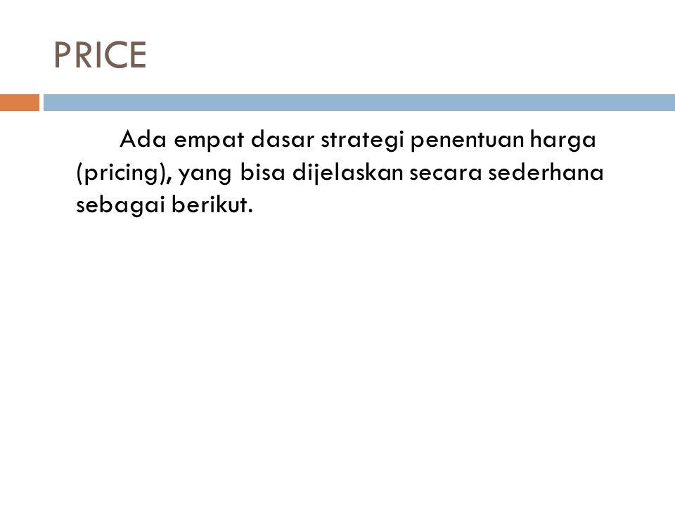 PRICE Market-based pricing .