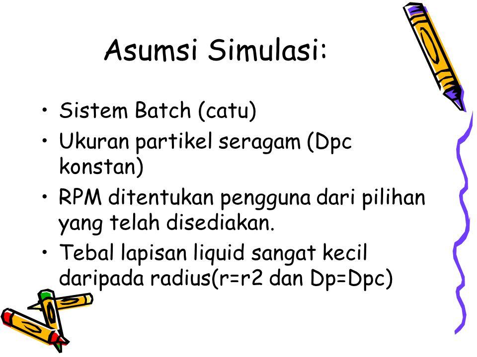 Asumsi Simulasi: Sistem Batch (catu) Ukuran partikel seragam (Dpc konstan) RPM ditentukan pengguna dari pilihan yang telah disediakan. Tebal lapisan l