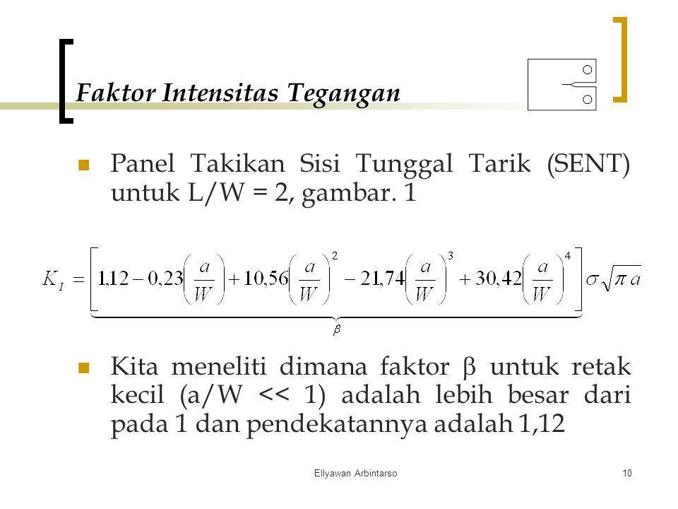 Ellyawan Arbintarso10 Faktor Intensitas Tegangan Panel Takikan Sisi Tunggal Tarik (SENT) untuk L/W = 2, gambar. 1 Kita meneliti dimana faktor  untuk