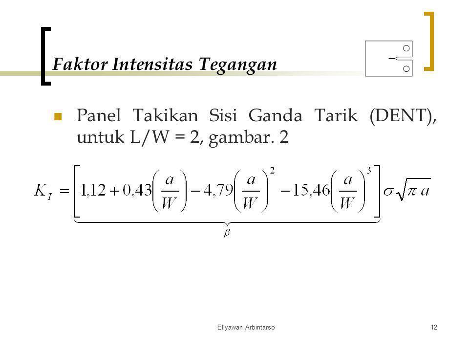Ellyawan Arbintarso12 Faktor Intensitas Tegangan Panel Takikan Sisi Ganda Tarik (DENT), untuk L/W = 2, gambar. 2
